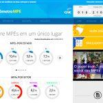 Web Design Empresometro MPE