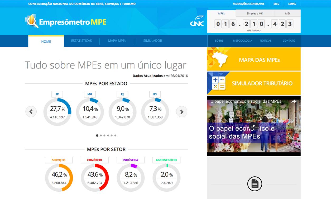 Site Empresometro MPE